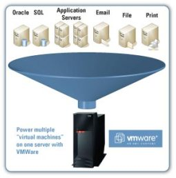 vmware_virtualization